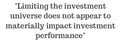 Research Archives - Inspire Investing
